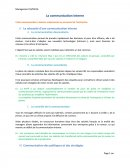 La communication interne cas