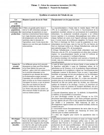 Esl research proposal writers services for phd