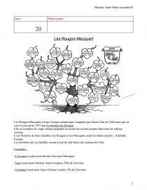 dissertation sur lassommoir demile zola