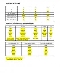 Bases D Espagnol Guide Pratique Mamzelle Fanny