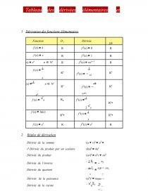 Tableau Des Derivees Elementaires Et Regles De Derivation Cours Djilal Co