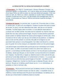 Gustave Courbet, La Rencontre / Quelques prêts majeurs / PRÊTS / COLLECTIONS / Musée Fabre