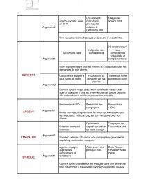 Cap Soncas Exemple Altmann Pacreau Fiche Dom Lanchas